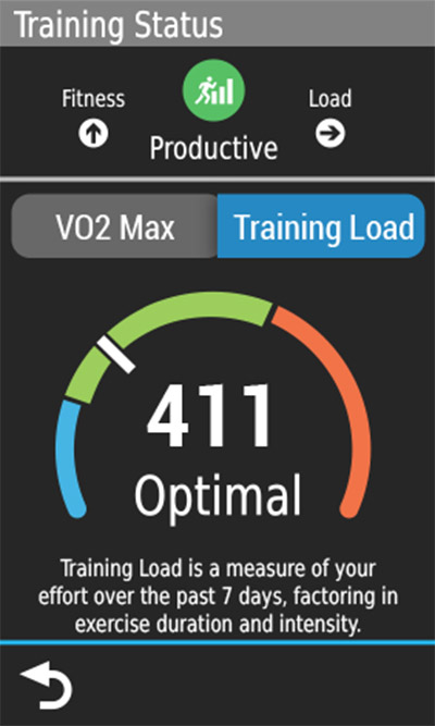 Training Load چيست؟
